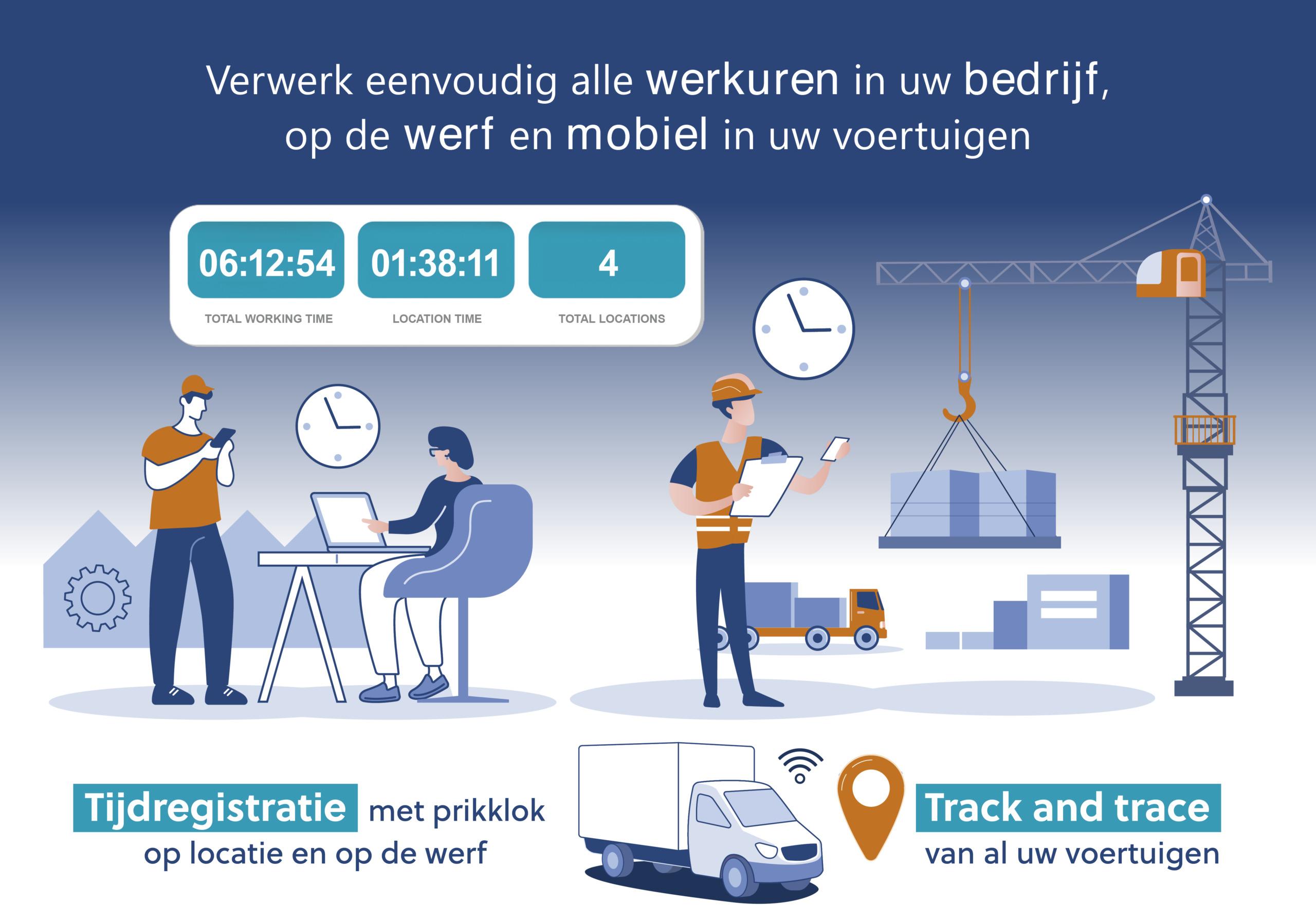 digitale tijdregistratie